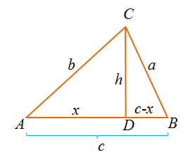 cosine law