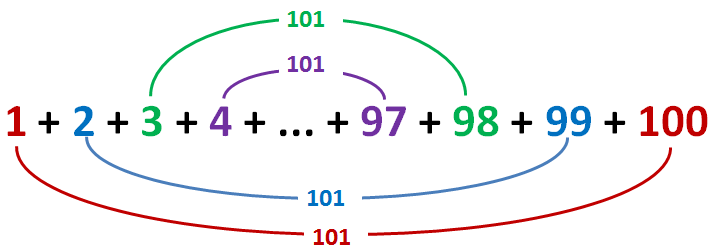 sum-of-first-n-positive-integers