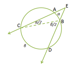 angle secant theorem 2