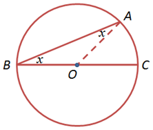 inscribed angle theorem proof