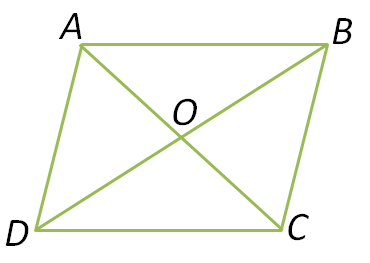 parallelogra-diagonals