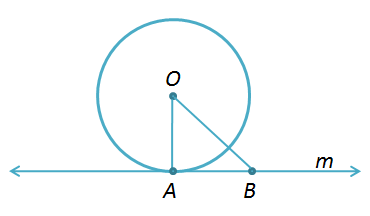 tangent theorem