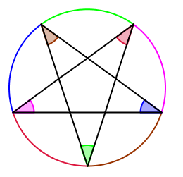 Angle Sum of a Pentagram