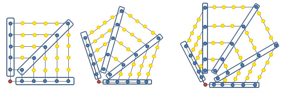 polygonal numbers