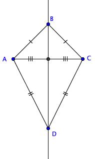 kite symmetry theorem 4